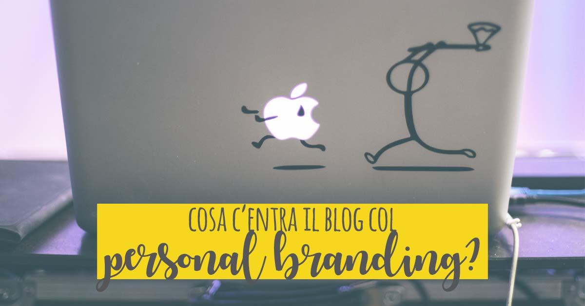 blog brand identity